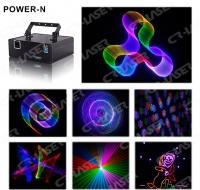 Cr-Laser power-N